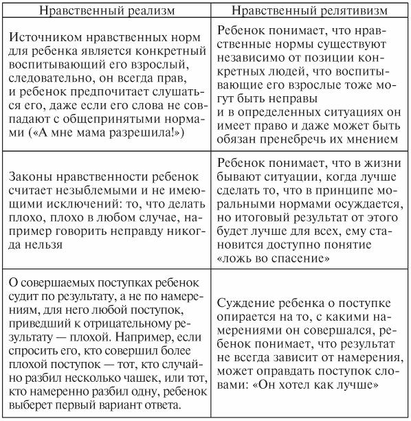 Педагогическая психология: