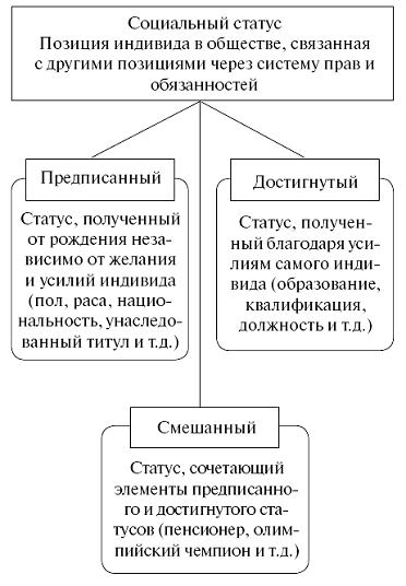 book оптимизация псевдообращение итерации и рекурсии 0
