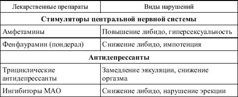 Мед энциклапедия член в размер влагалище