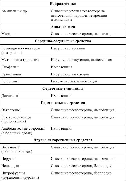 kak-sebya-udovletvorit-kolbasoy-vo-vlagalishe