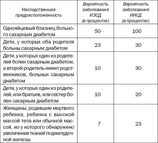 samie-effektivnie-lekarstva-ot-saharnogo-diabeta