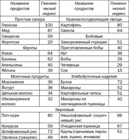 Льготы за капремонт пенсионерам в 2016 году в московской области