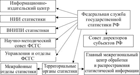 реформы петра 1 конспект лекций