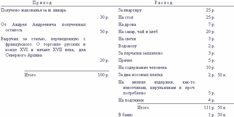 Том 10. Письма 1820-1835