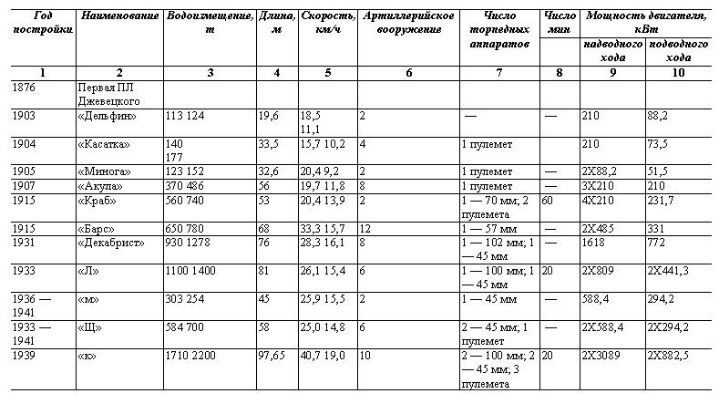 развитие основных физических качеств реферат