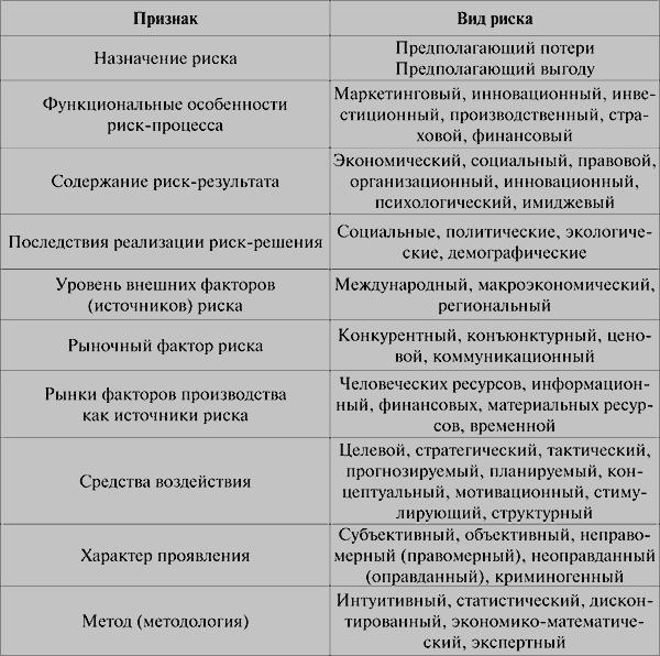 Антикризисное управление: