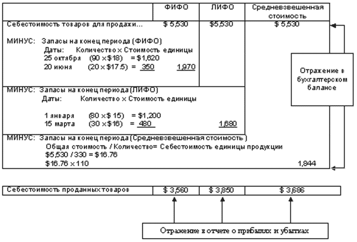 shop Теория групп и симметрий
