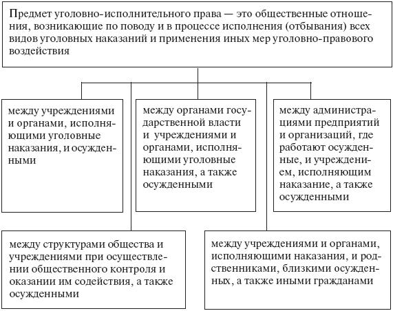Красное (село, Кущёвский район) Википедия
