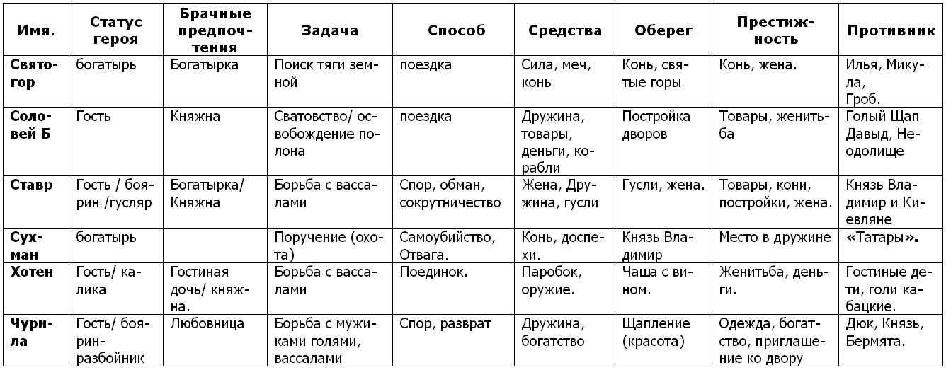 Книга: История и старина:
