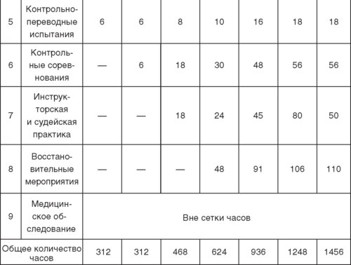 Примерный учебный план на 2016-2017 учебный год в соответствии с фгос - 1