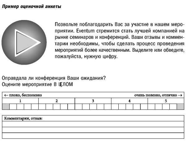 анкета участника мероприятия образец