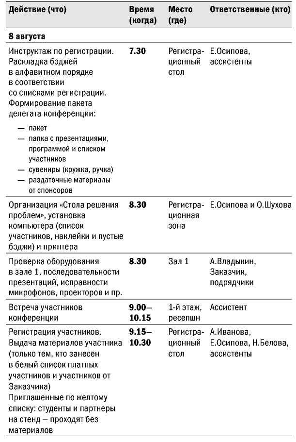 план корпоративных мероприятий на год образец - фото 11