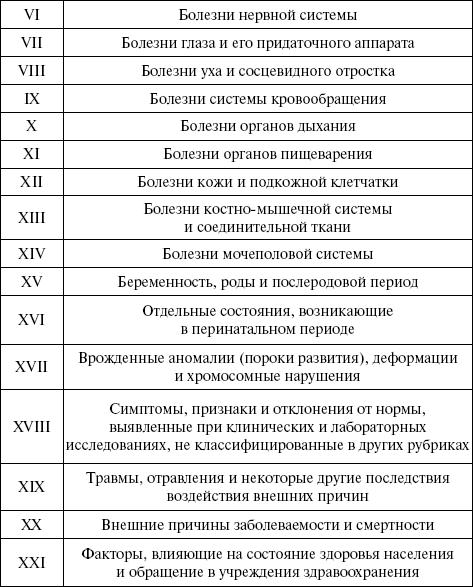Книга: Медицинская статистика: