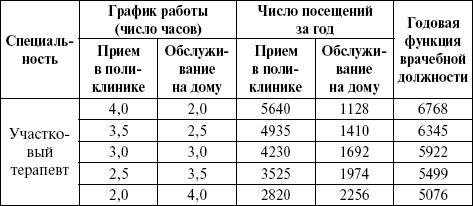 Медицинская статистика: конспект лекций